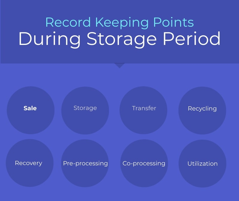 Record keeping during waste storage-min