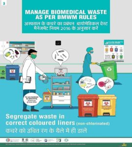 Manage biomedical waste as per BMWM rules